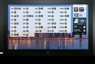 Features-IntergratedHardware-DisplayScreen